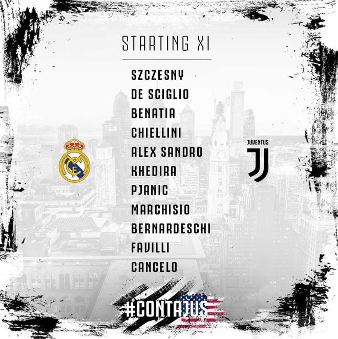 Real Madrid vs Juventus anh 5