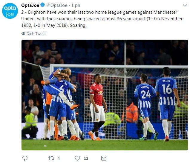 Brighton 3-2 Man Utd: Tham hoa hang phong ngu hinh anh 8