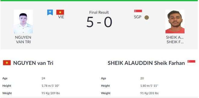 ASIAD ngay 26/8: Le Tu Chinh khong the vao chung ket chay 100 m nu hinh anh 44