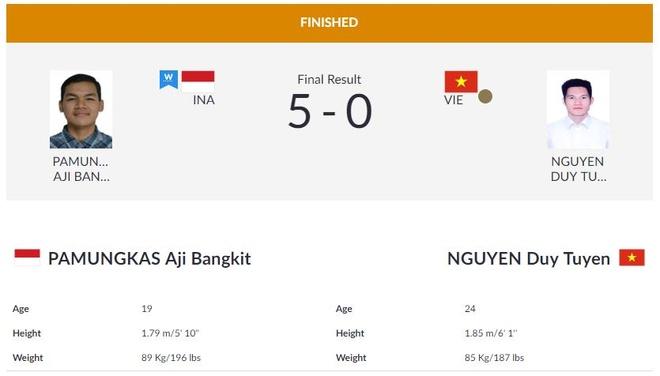 ASIAD ngay 26/8: Le Tu Chinh khong the vao chung ket chay 100 m nu hinh anh 47