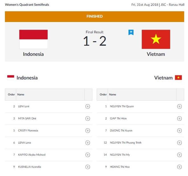 ASIAD ngay 31/8: Ha Indonesia, cau may VN tranh HCV voi Thai Lan hinh anh 14