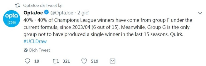 boc tham chia bang champions League anh 38