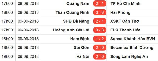 CLB Ha Noi lap ky luc vo dich V.League truoc 5 vong dau hinh anh 2
