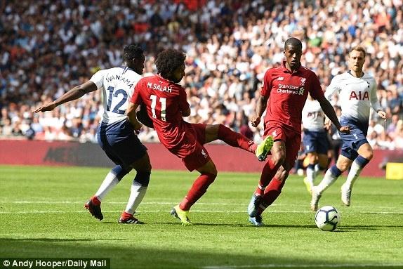 Tottenham vs Liverpool anh 24