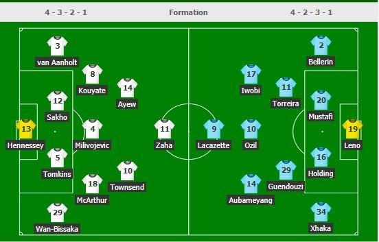 Crystal Palace vs Arsenal anh 4