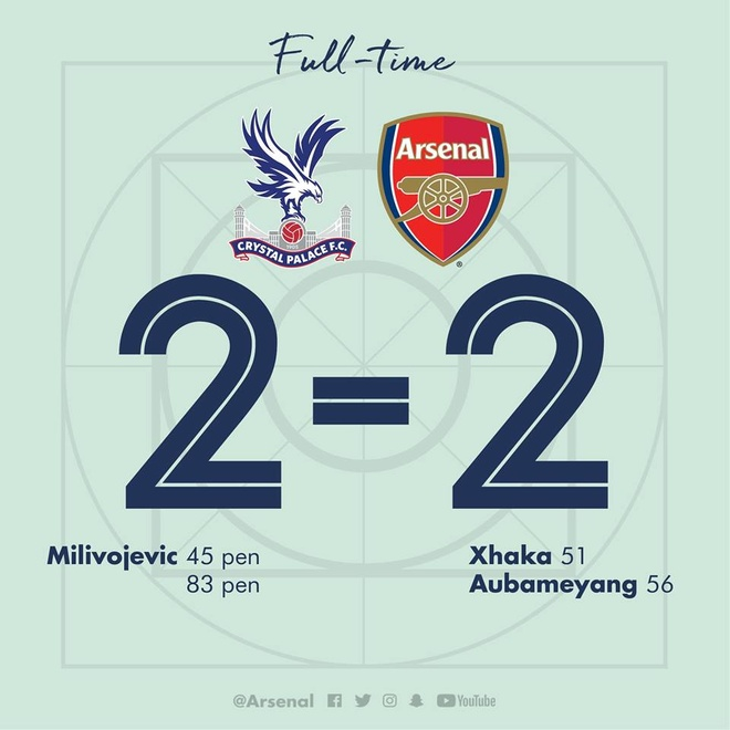 Crystal Palace vs Arsenal anh 15
