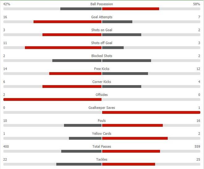 Crystal Palace vs Arsenal anh 16