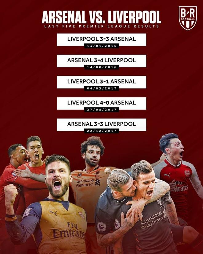 Arsenal 1-1 Liverpool: Tiec tan cong hap dan hinh anh 8
