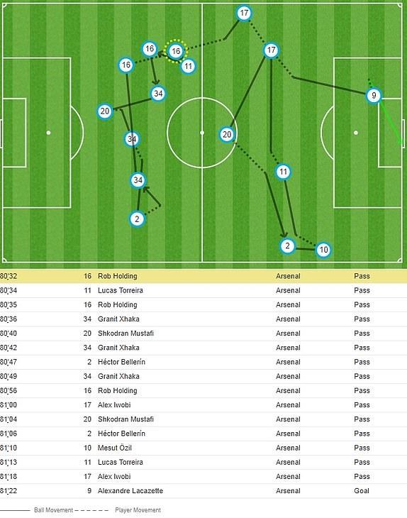 Arsenal 1-1 Liverpool: Tiec tan cong hap dan hinh anh 25