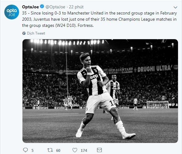 MU loi nguoc dong thang kich tinh Juventus du Ronaldo ghi ban hinh anh 10