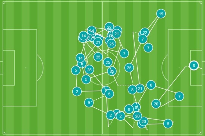 Man City 3-1 Man Utd: Tran derby mot chieu hinh anh 33