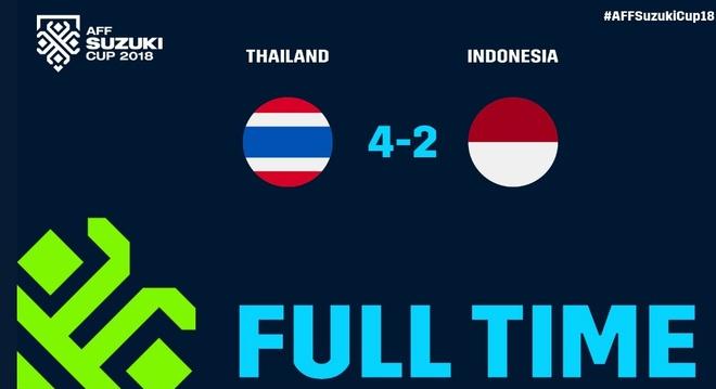 DT Thai Lan 4-2 Indonesia: Kraisorn ghi ban thu 7 sau 2 tran hinh anh 10