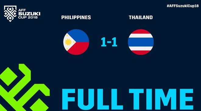 Kraisorn bi phong toa, DT Thai Lan dut mach thang tai AFF Cup hinh anh 7