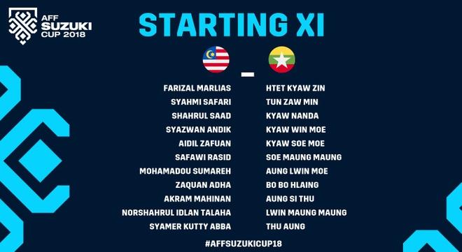 Nhan chim Myanmar, tuyen Malaysia cung Viet Nam vao ban ket AFF Cup hinh anh 5