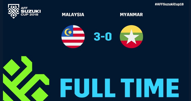 Nhan chim Myanmar, tuyen Malaysia cung Viet Nam vao ban ket AFF Cup hinh anh 9