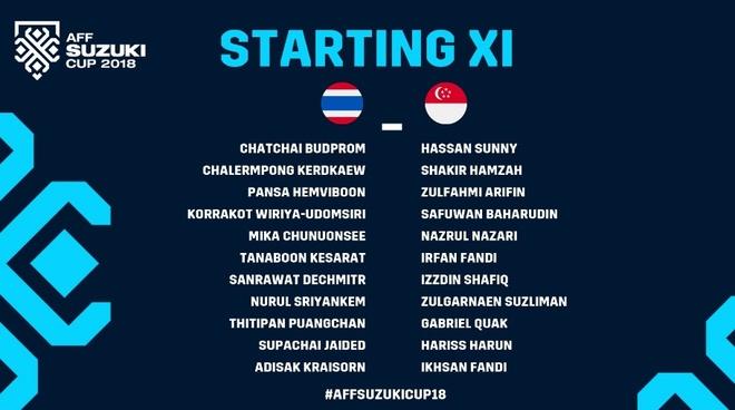 Nhan chim Singapore, Thai Lan vao ban ket AFF Cup voi ngoi nhat bang B hinh anh 5