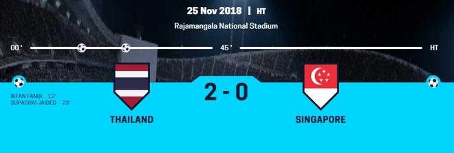 Nhan chim Singapore, Thai Lan vao ban ket AFF Cup voi ngoi nhat bang B hinh anh 7