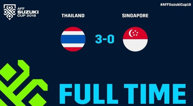 Nhan chim Singapore, Thai Lan vao ban ket AFF Cup voi ngoi nhat bang B hinh anh 9