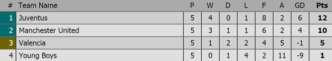 HLV Mourinho dap pha ngoai duong bien sau pha ghi ban cua Fellaini hinh anh 3