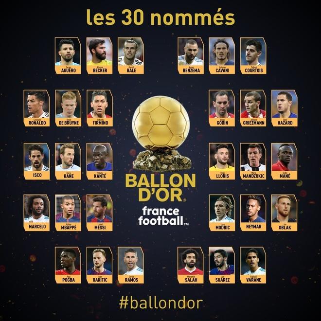 Ronaldo,  Messi,  Qua bong vang,  Modric anh 6