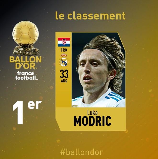 Ronaldo,  Messi,  Qua bong vang,  Modric anh 42