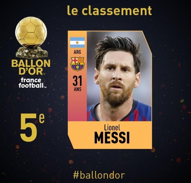 Ronaldo,  Messi,  Qua bong vang,  Modric anh 41