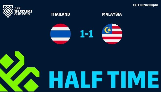 Hoa Thai Lan kich tinh 2-2, Malaysia vao chung ket AFF Cup 2018 hinh anh 3