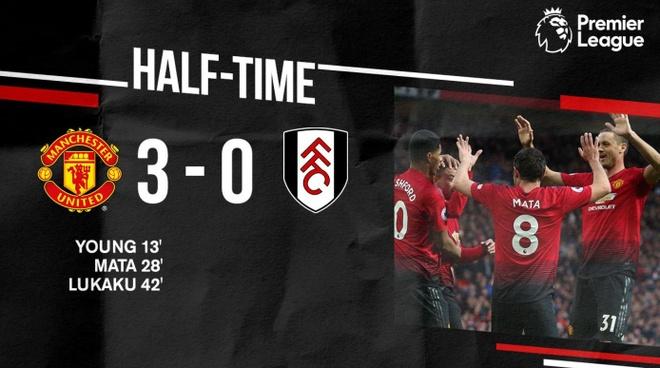 Truc tiep Man Utd vs Fulham anh 16