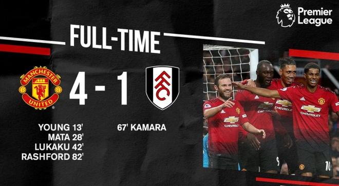 Truc tiep Man Utd vs Fulham anh 21