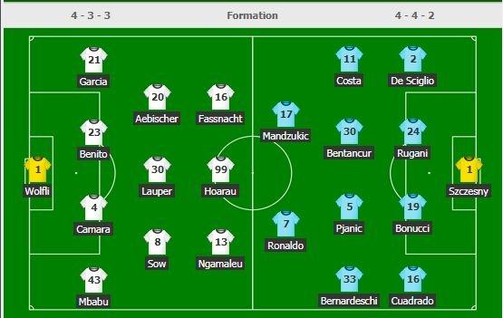 Ronaldo vo duyen, Juventus thua Young Boys 1-2 hinh anh 6
