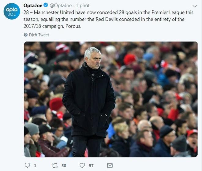 De bep MU, Liverpool tro lai ngoi dau Premier League hinh anh 19