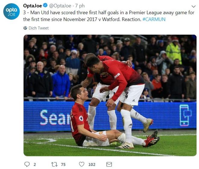 Cardiff City 1-5 Man Utd: Pogba gay an tuong manh hinh anh 23