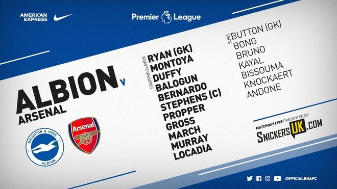 Aubameyang ghi ban, Arsenal co 1 diem hu via truoc Brighton hinh anh 5