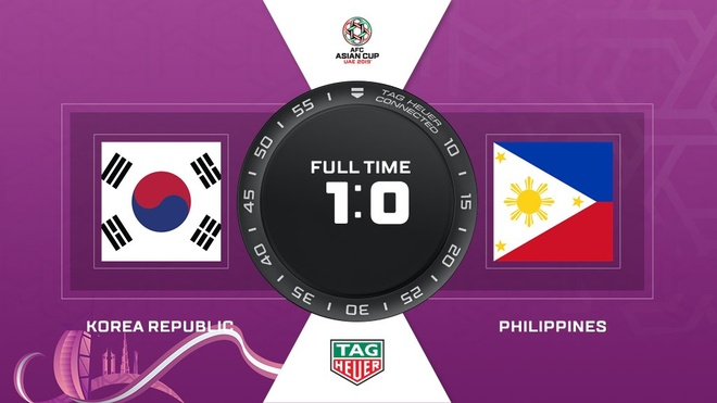 Han Quoc vs Philippines,  Lich thi dau Asian Cup 2019 anh 18