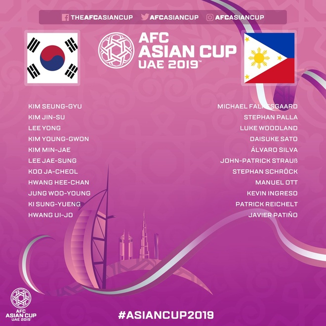 Han Quoc vs Philippines,  Lich thi dau Asian Cup 2019 anh 3