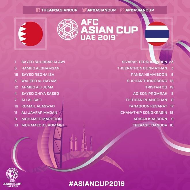 Chanathip toa sang giup Thai Lan thang tran dau tay tai Asian Cup 2019 hinh anh 2