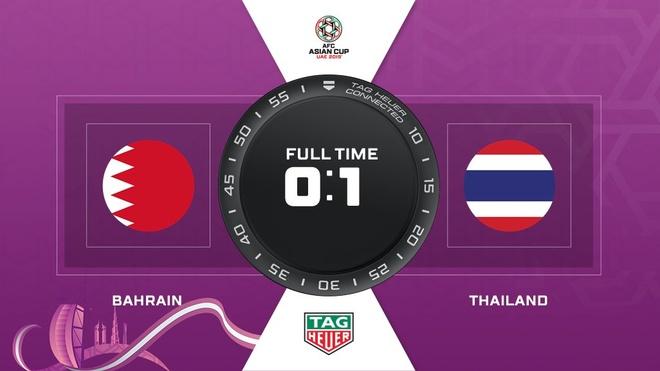 Chanathip toa sang giup Thai Lan thang tran dau tay tai Asian Cup 2019 hinh anh 27