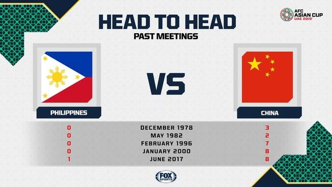 Trung Quoc vs Philippines anh 4