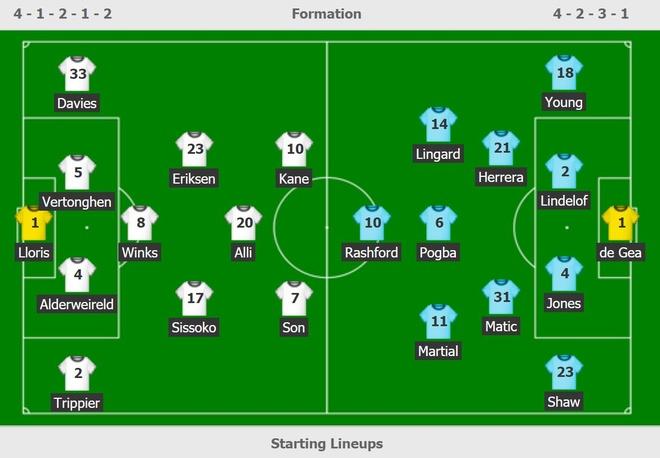 Tottenham 0-1 Man Utd: De Gea choi xuat sac hinh anh 14