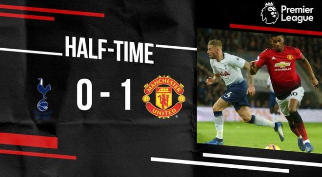 Tottenham 0-1 Man Utd: De Gea choi xuat sac hinh anh 29