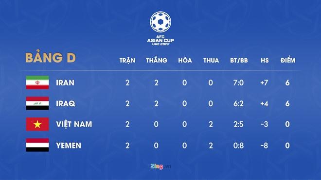AFC phan cong trong tai Oman bat tran Viet Nam gap Yemen hinh anh 2