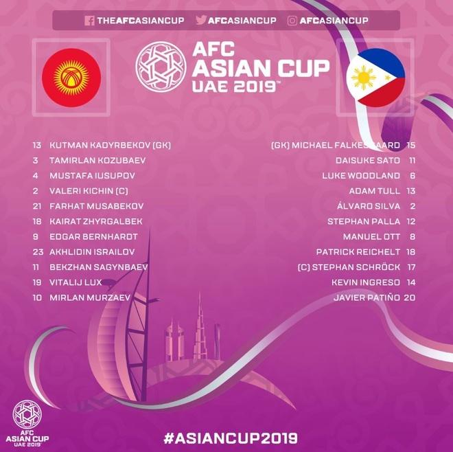 Kyrgyzstan 3-1 Philippines: Nhiem vu tuyen Viet Nam them kho khan hinh anh 3