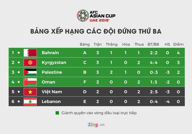 Kyrgyzstan 3-1 Philippines: Nhiem vu tuyen Viet Nam them kho khan hinh anh 1