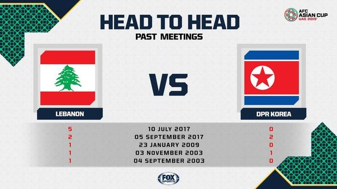 Viet Nam gianh ve vao vong 1/8 Asian Cup nho hon Lebanon chi so phu hinh anh 8