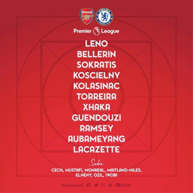 Chelsea nga ngua, Arsenal va MU ap sat top 4 hinh anh 5