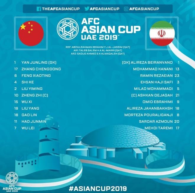 Ha Trung Quoc 3-0, Iran hien ngang vao ban ket Asian Cup hinh anh 4