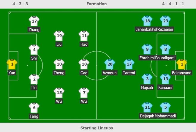 Ha Trung Quoc 3-0, Iran hien ngang vao ban ket Asian Cup hinh anh 1