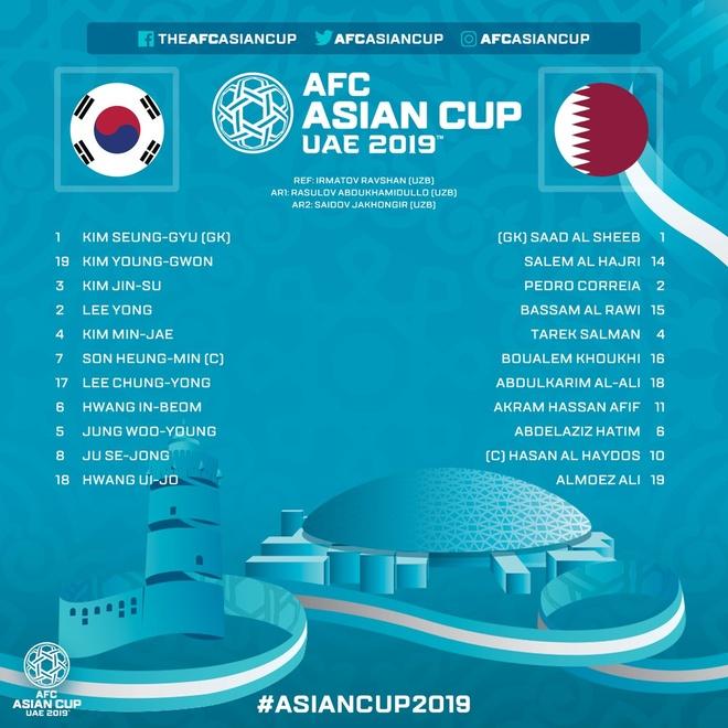 Han Quoc vs Qatar anh 2