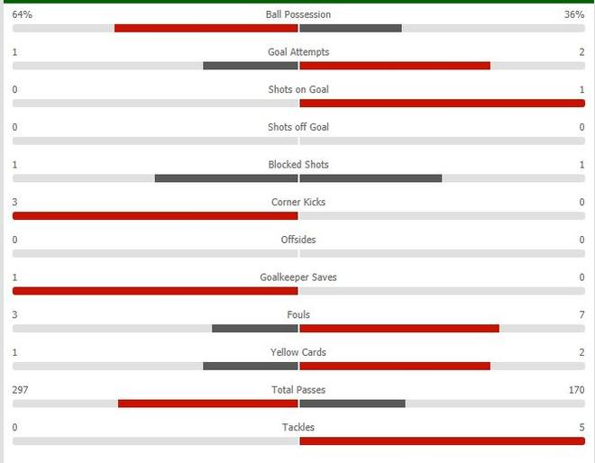 Han Quoc vs Qatar anh 15
