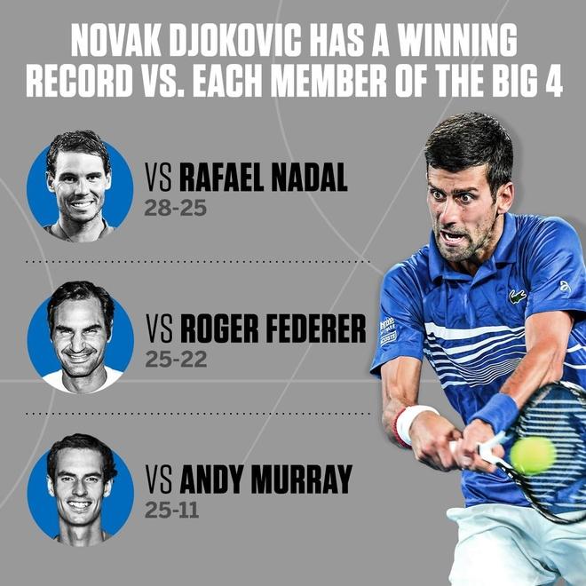 Huy diet Nadal, Djokovic gianh chuc vo dich Australian Open hinh anh 31
